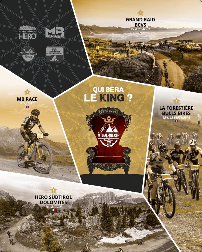 MTB Alpine Cup 2019